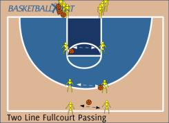 Two Line Fullcourt Passing
