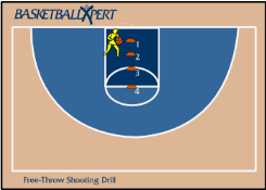 Basketball Shooting Free-Throws Drill